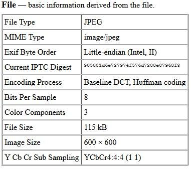 Original 115 KB, Baseline