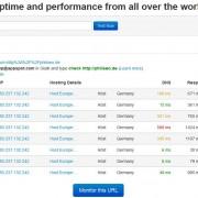 Ergebnisse des 200please-Tests für die Domain philiseo.de